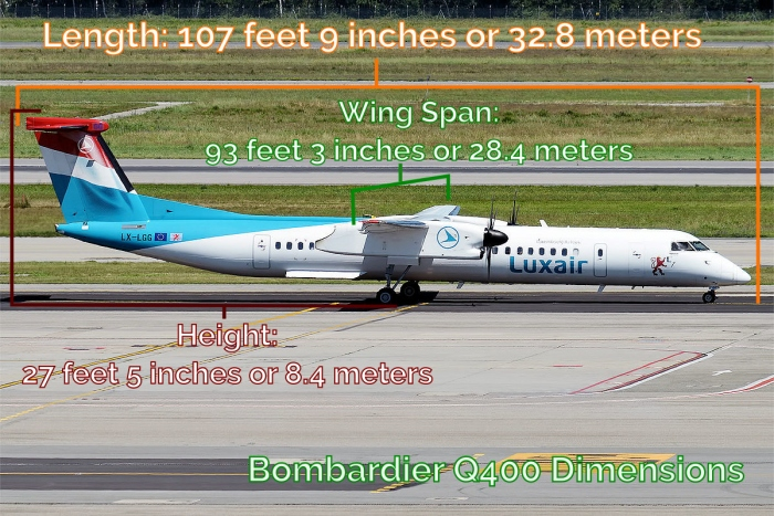 A Photo of a Luxair Bombardier Q400 With the Dimensions and Specifications Shown on the Aircraft