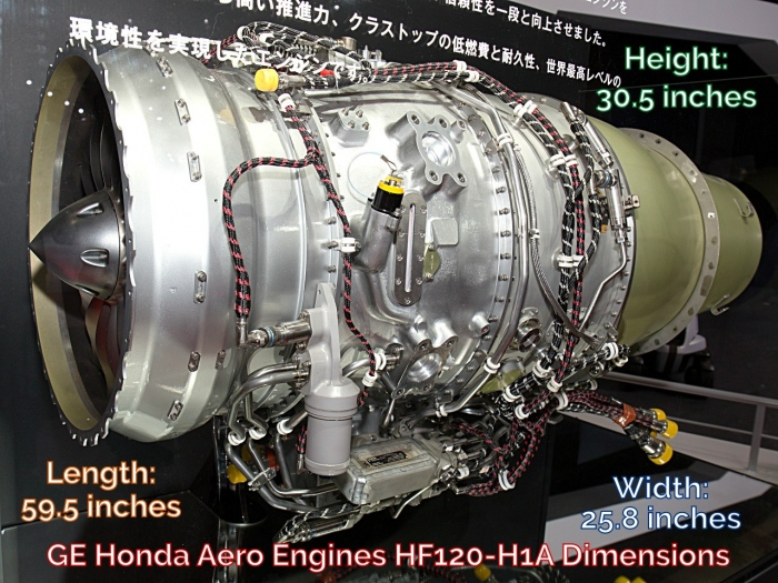 A Photo of the GE Honda Aero Engines HF120-H1A Engine with Dimensions