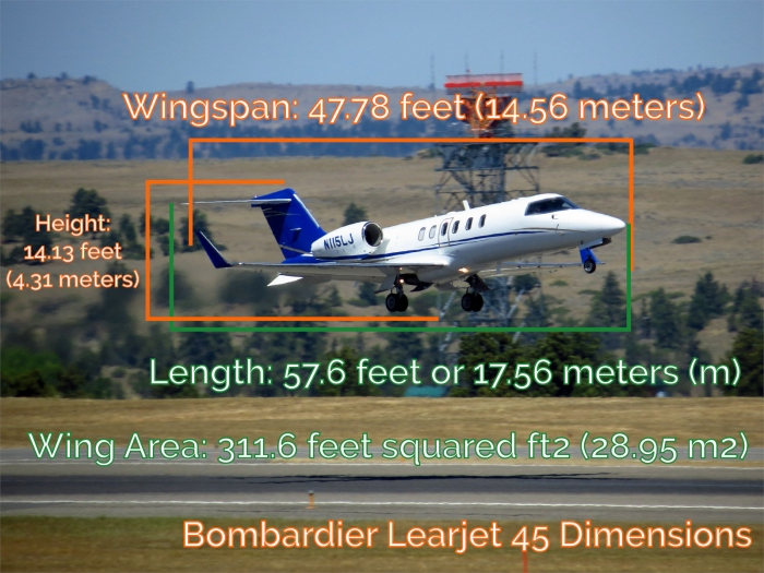 A Bombardier Learjet 45 and 45 XR Dimensions showcased on the an image of the aircraft