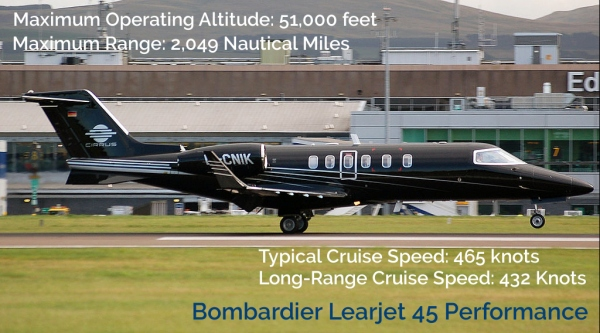Bombardier Learjet 45 XR Performance photo with the data listed on an image of the jet
