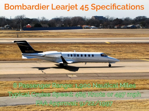 A photo of the Bombardier Learjet 45 XR Specifications Displayed on a photo of the aircraft
